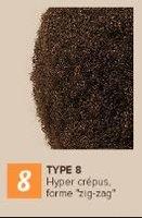 Questionnaire cheveux (2min)